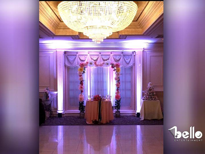 Tmx Bello Entertainment 2020 Wedding Dj8 51 649703 158052571475400 Ontario, CA wedding dj