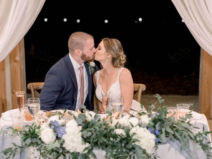 Tmx Ww27 51 770803 158258018436408 Webster, FL wedding venue