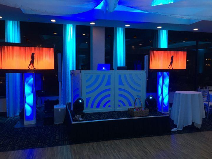 Tmx Tvs 51 666803 1570205565 Boynton Beach, FL wedding dj