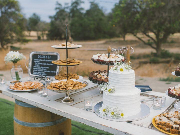 Tmx 1416451155282 Hamilton Oaks Vineyard Wedding June Winery San Jua San Juan Capistrano, CA wedding venue
