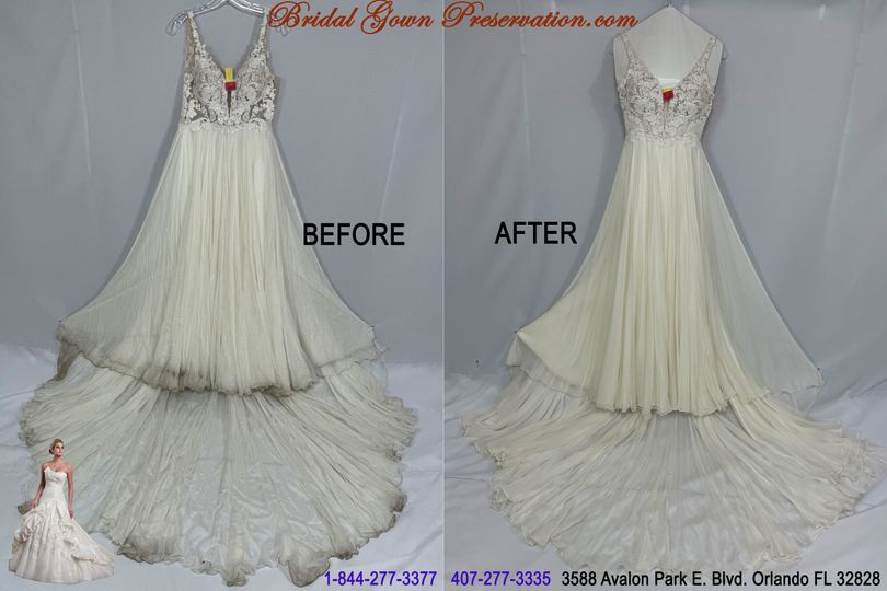 See Before and After differenc