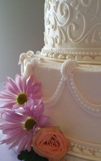 Awesome Wedding Cakes Cheap .com