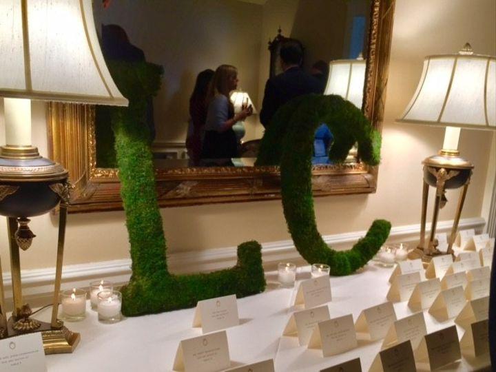 Tmx 1476887670848 Fullsizerender4 Deland, Florida wedding florist