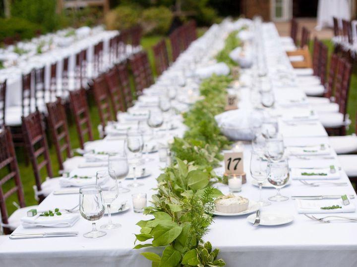 Tmx 1480606590031 Z  H Reception Candids 95 Deland, Florida wedding florist