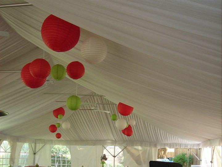 Tmx 1374333234320 63483337060f9c95b783z Billings wedding planner
