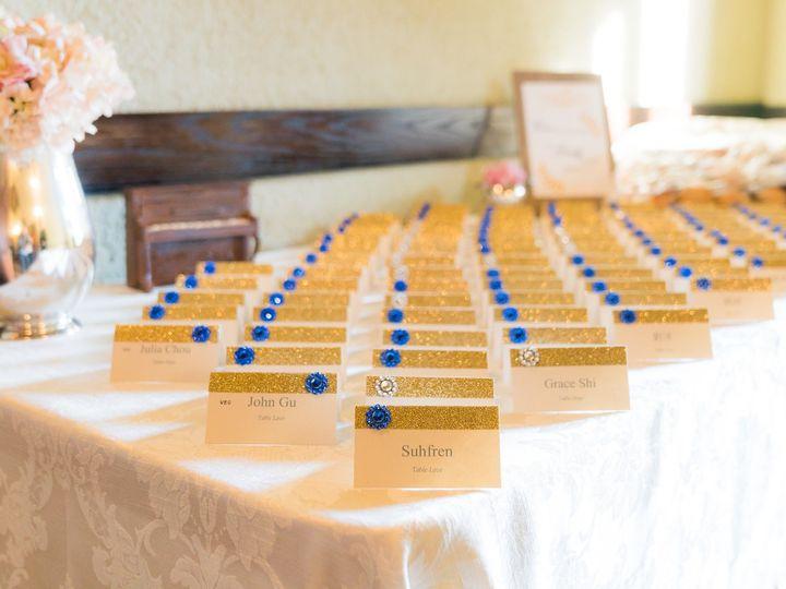 Tmx 1520685023 C9fc789139d361db 1520685021 E462f5c705c1ed87 1520684990200 20 Mmcreamery First  Walnut, California wedding officiant