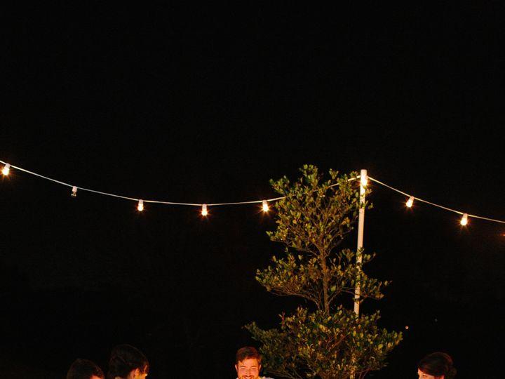 Tmx Coley Firepit Smores 51 544113 1563478965 Greensboro, NC wedding venue