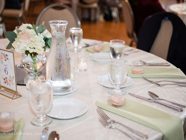 Tmx Daniellebrian 3288 51 544113 159076794189494 Greensboro, NC wedding venue