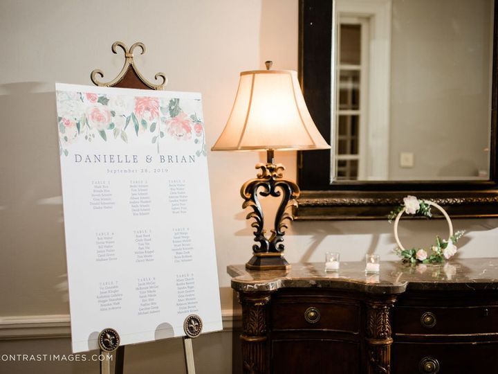 Tmx Daniellebrian 3825 51 544113 159076794284360 Greensboro, NC wedding venue