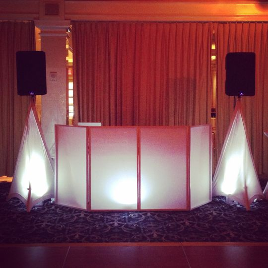 Simple 2 speaker system adequate for 50 - 75 people
