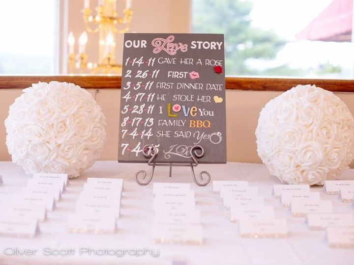 Tmx 1445469378373 The Relationship Sign South Hadley, MA wedding planner