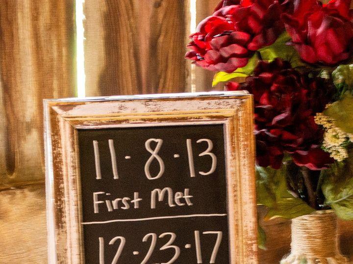 Tmx 20190525 0036 51 1000413 1566183790 Ionia, MO wedding photography