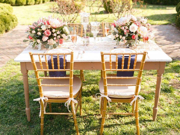 Tmx V A Photography Tuckahoeplantationweddingphotographer Sbhevents 24 51 1970413 159025545923836 Richmond, VA wedding planner