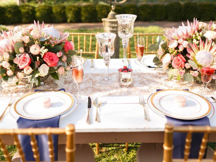 Tmx V A Photography Tuckahoeplantationweddingphotographer Sbhevents 39 51 1970413 159025547832350 Richmond, VA wedding planner