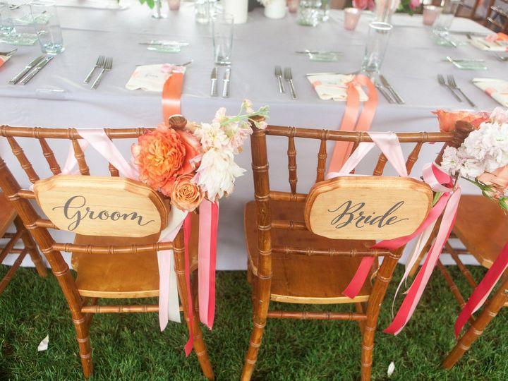 Tmx 1482267968983 Bg Chair Signs 91 Kihei wedding planner