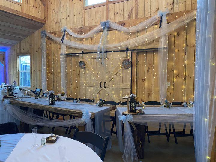 Tmx Weddingwire7 51 2006413 162120148539481 Saint Clair Shores, MI wedding planner