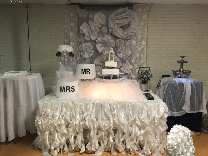 Tmx 35515274 1794443627282491 188338336018989056 N 51 1024513 Memphis, Tennessee wedding band
