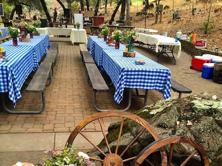 Tmx 1449085849495 Img7186 Auburn, California wedding rental