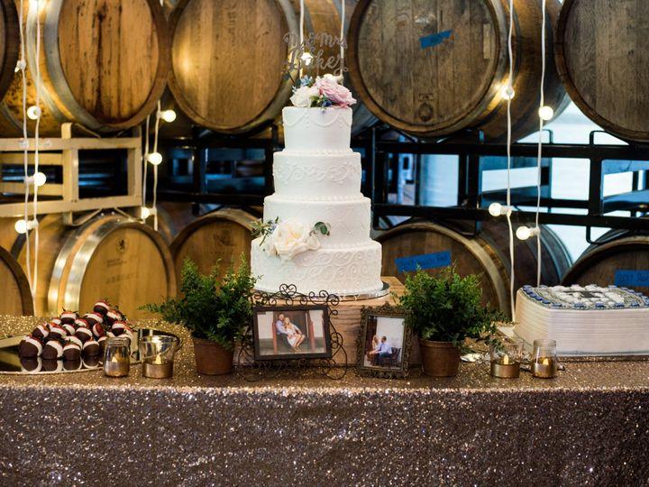 Tmx Baker Wedding 136 51 984613 1569095277 Muenster, TX wedding venue