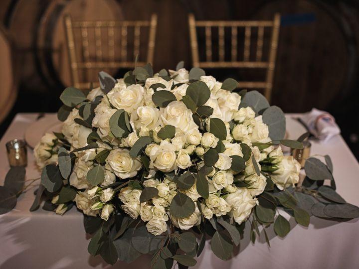Tmx Rachelarmin 371 51 984613 1569095654 Muenster, TX wedding venue