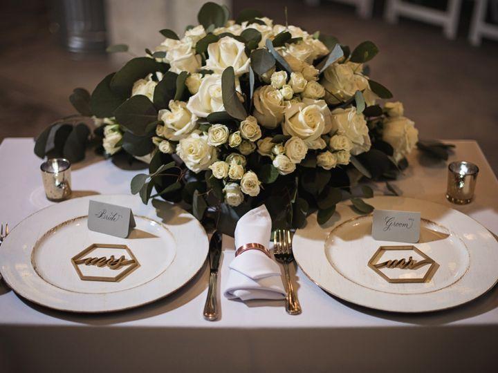 Tmx Rachelarmin 374 51 984613 1569095657 Muenster, TX wedding venue