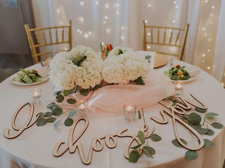 Tmx Fraley Whalen Wedding48 900x599 51 409613 Charlotte, NC wedding venue