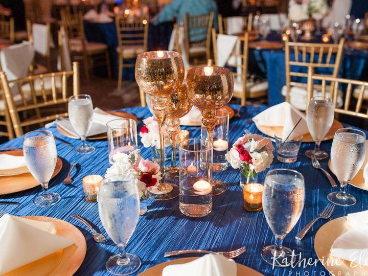 Tmx Ket 2264 51 409613 Charlotte, NC wedding venue