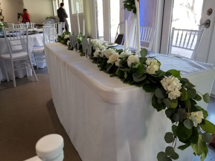 Tmx Sweet Heart Table 4 51 1040713 1573180275 Frisco, TX wedding florist