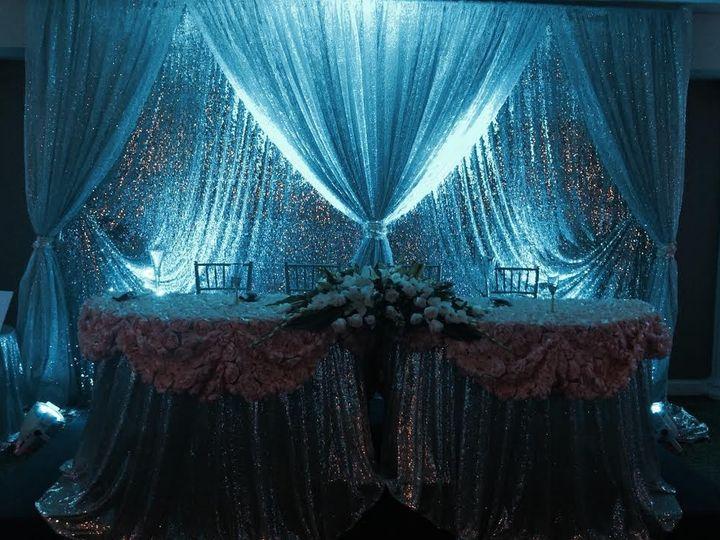 Tmx 1415034949197 Backdrop Cleveland, Ohio wedding rental