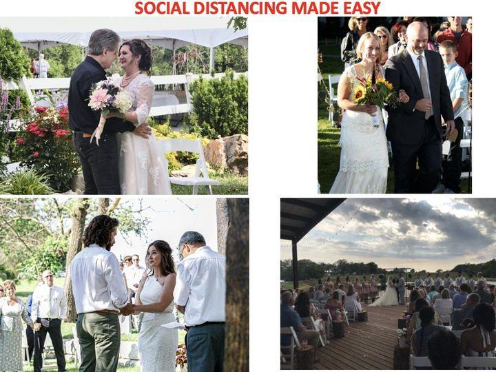 Tmx Screen Shot 2020 07 26 At 4 48 38 Pm 51 1024913 159580013151503 Kansas City, MO wedding venue