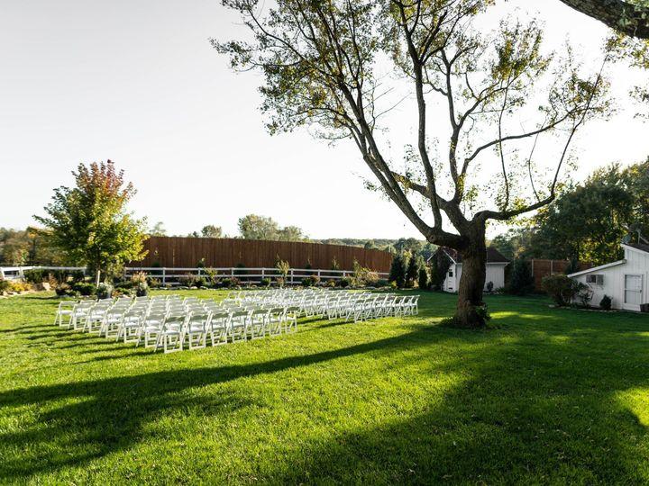 Tmx Website 6 51 1024913 157445484831617 Kansas City, MO wedding venue