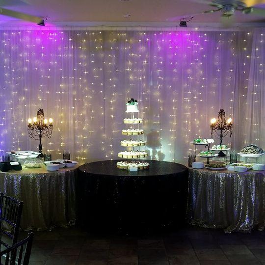 Cake area