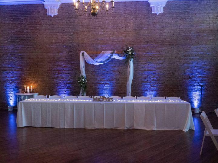 Tmx Dsc00631 51 1029023 157851321189341 Kansas City, MO wedding dj