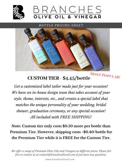 Custom Tier - $4.45