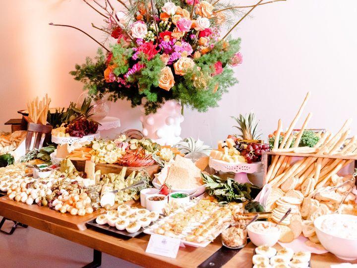 Tmx Awp 6874 51 1051523 158766312025922 Charlotte, NC wedding venue