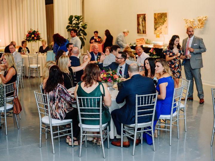 Tmx Wedding 51 1051523 157793169747490 Charlotte, NC wedding venue