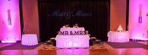Tmx 1353641221750 MariaBigelowSweetheart Washington, DC wedding band