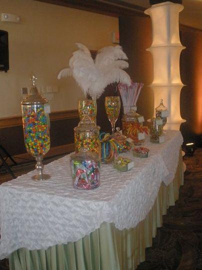 Candystationatthegroveisle515105