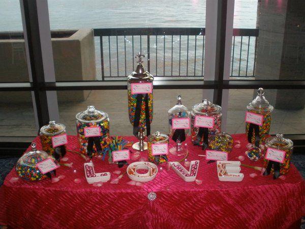 CandyStationattheinterconhotel5810