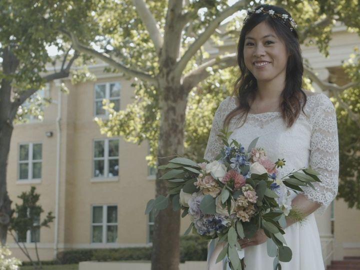 Tmx Zpro Films Robert Carr Chapel Tcu Bride And Wedding Bouquet Flowers 51 1024623 158010700283971 Allen, TX wedding videography