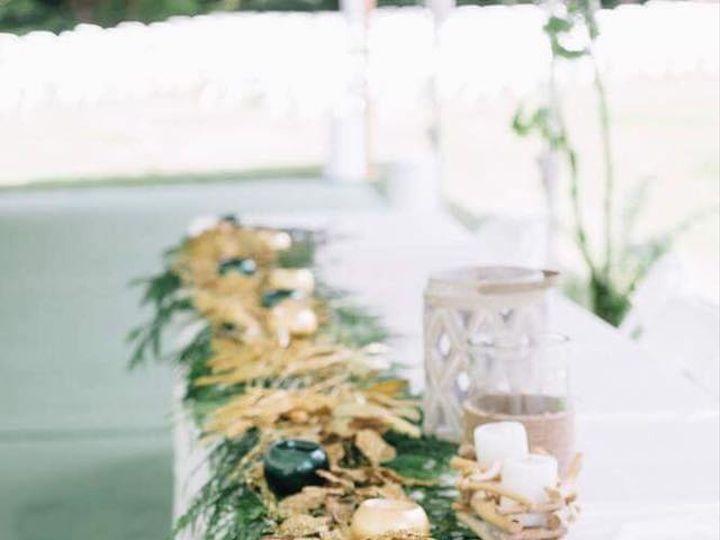 Tmx 33099751 1860487787585389 432651091021135872 N 51 1045623 Snohomish, WA wedding planner