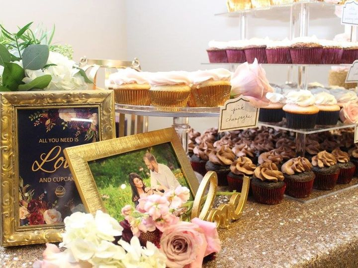 Tmx 1513889471647 2543877513189868082068431821444581489913632o Overland Park, KS wedding venue