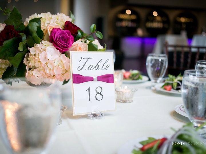 Tmx 1515708886 C5e8f5f4203e49f0 1515708882 13498b4397aeec02 1515709159329 2  PondPhotography B Overland Park, KS wedding venue