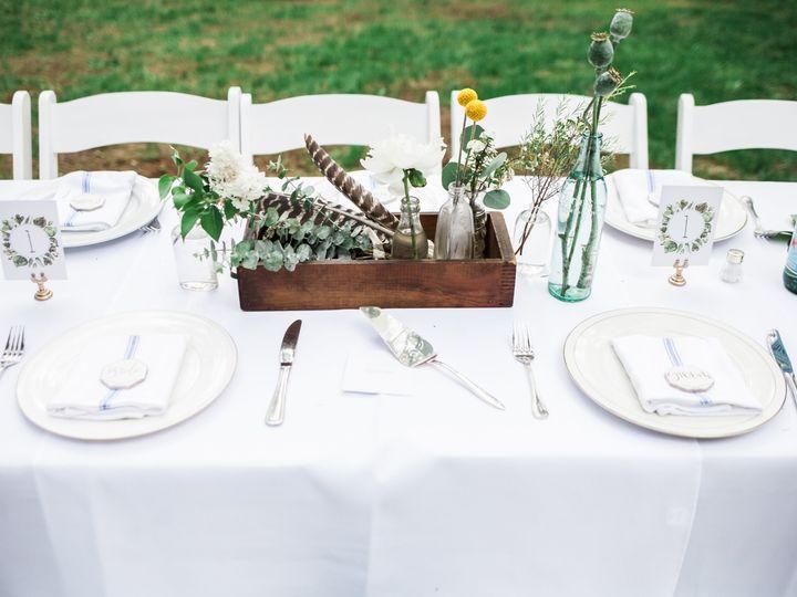 Tmx Img 8740 51 775823 1572891503 Leavenworth, WA wedding planner