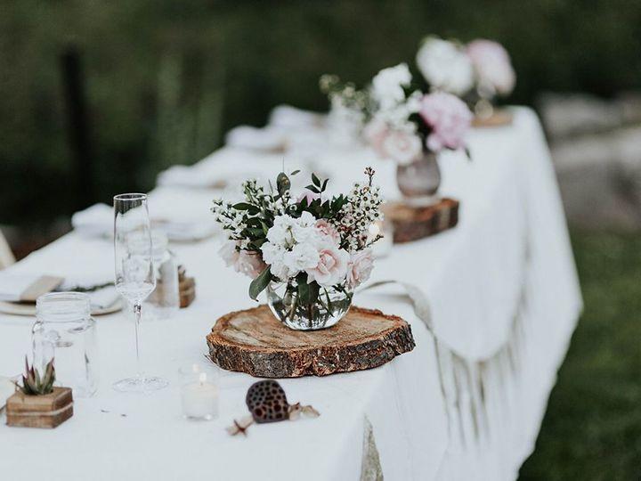 Tmx Screen Shot 2017 11 13 At 10 14 49 Am 51 775823 1572891520 Leavenworth, WA wedding planner