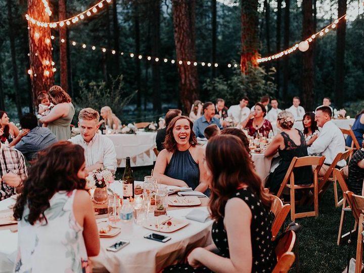 Tmx Screen Shot 2017 11 13 At 10 19 22 Am 51 775823 1572891521 Leavenworth, WA wedding planner