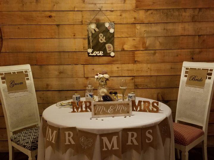 Tmx 43300283 2142490512691498 3087523818680352768 O 2142490506024832 51 738823 V1 Fort Worth, TX wedding venue