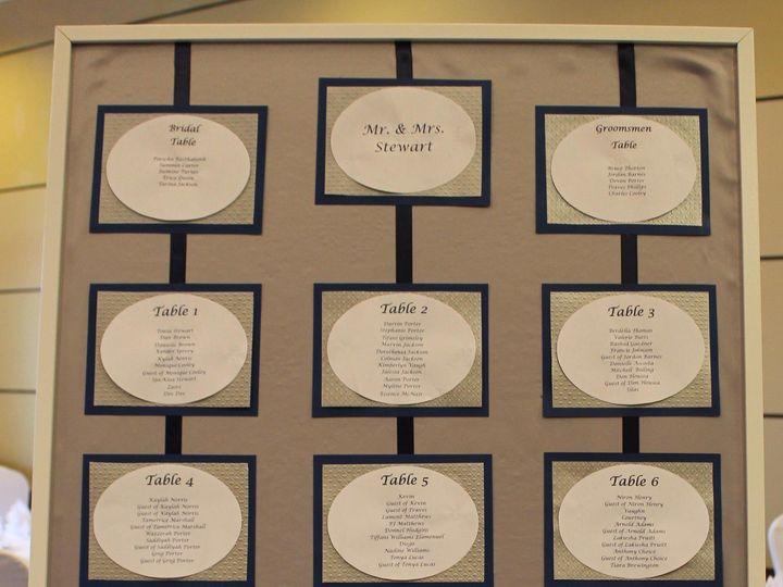 Tmx 1404753204234 Img2354crop Frederick, MD wedding planner