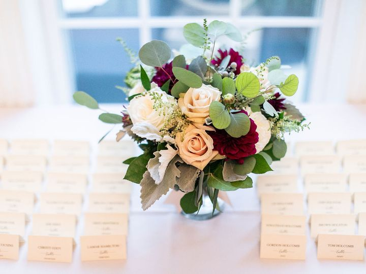 Tmx Caty Betzkyleatspringfieldmanorweddinglivingradiantphotographyphotos 1124 51 648823 Frederick, MD wedding planner