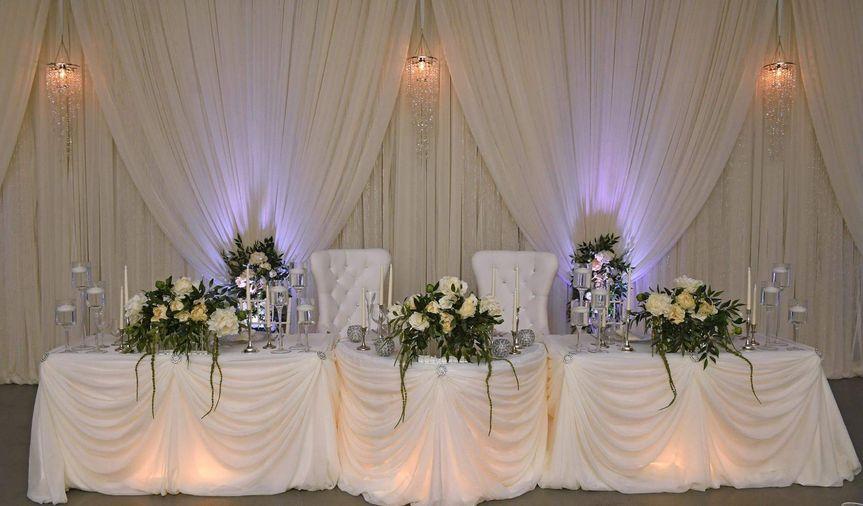 Head Cinderella table backdrop